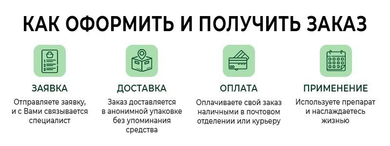 Схема как сделать заказ в аптеке Гормедика